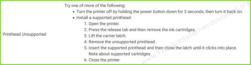 print head troubleshooting