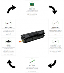 Toner cartridge components
